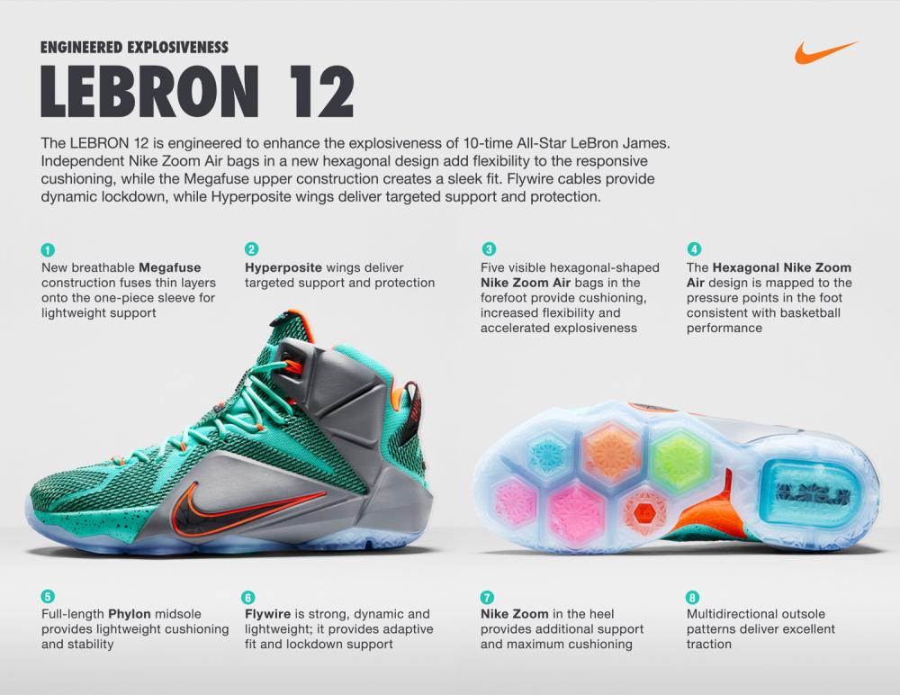 Nike LeBron 12 Entwickelt für höchste Explosivität 11 1000x772